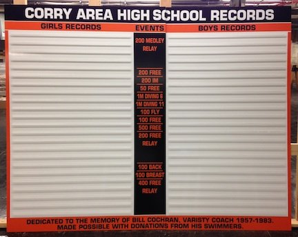 1473433979_corry-swimming-record-board.jpg