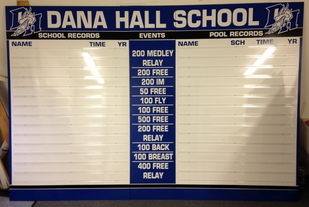 Swimming Record Boards Athletic Record Boards From All