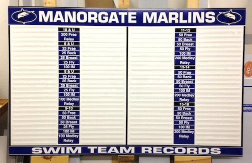 1473434015_manorgate-age-group-swim-team-record-board.jpg