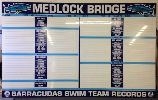 1473434017_medlock-swim-team-age-group-record-board.jpg