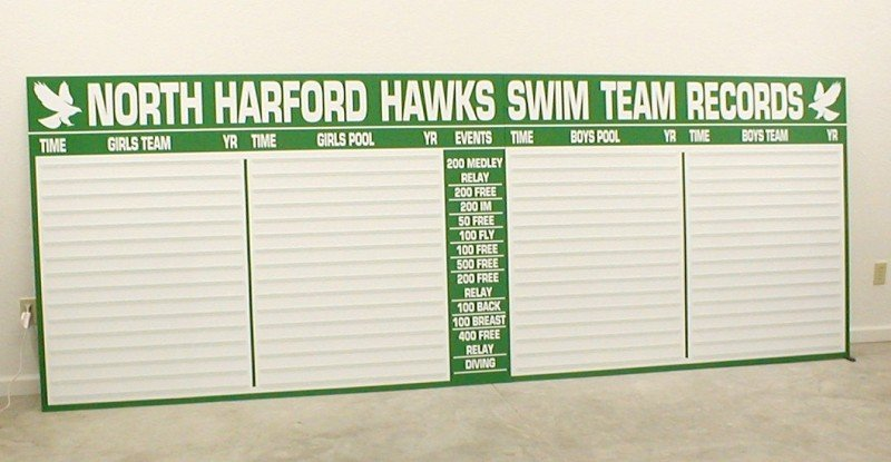 Swimming Record Board