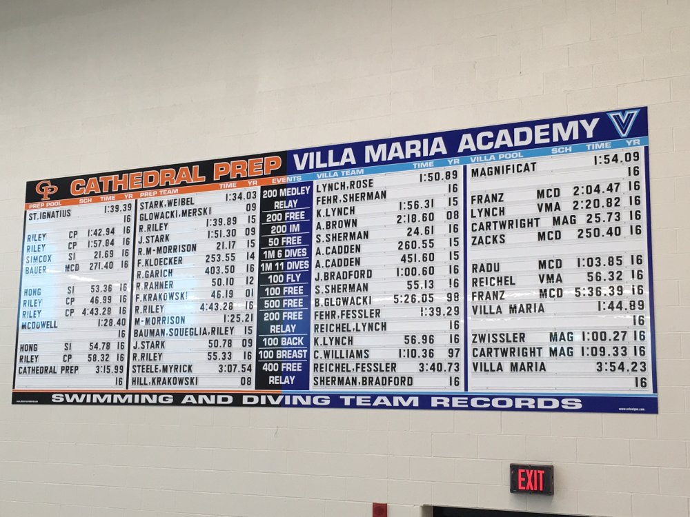 Cathedral Prep and Villa Maria Academy Swimming Record Board