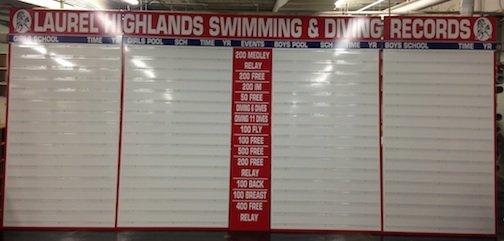 1474040449_laurel-swimming-8-x-22-record-board.jpg