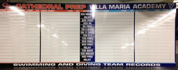 1474040449_prep-villa-swimming-and-diving-8-x-22-record-board.jpg